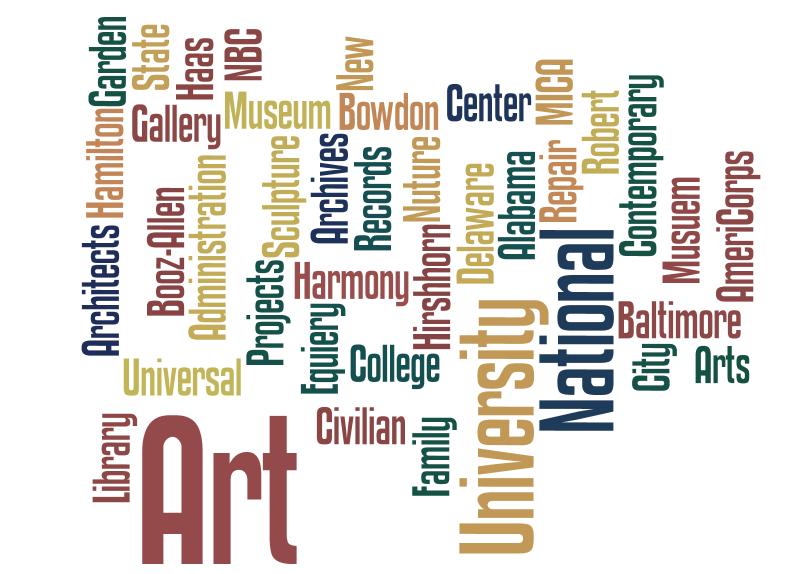 art-employers