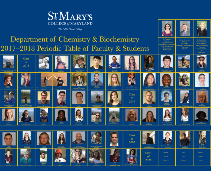 Chemistry & Biochemistry Department