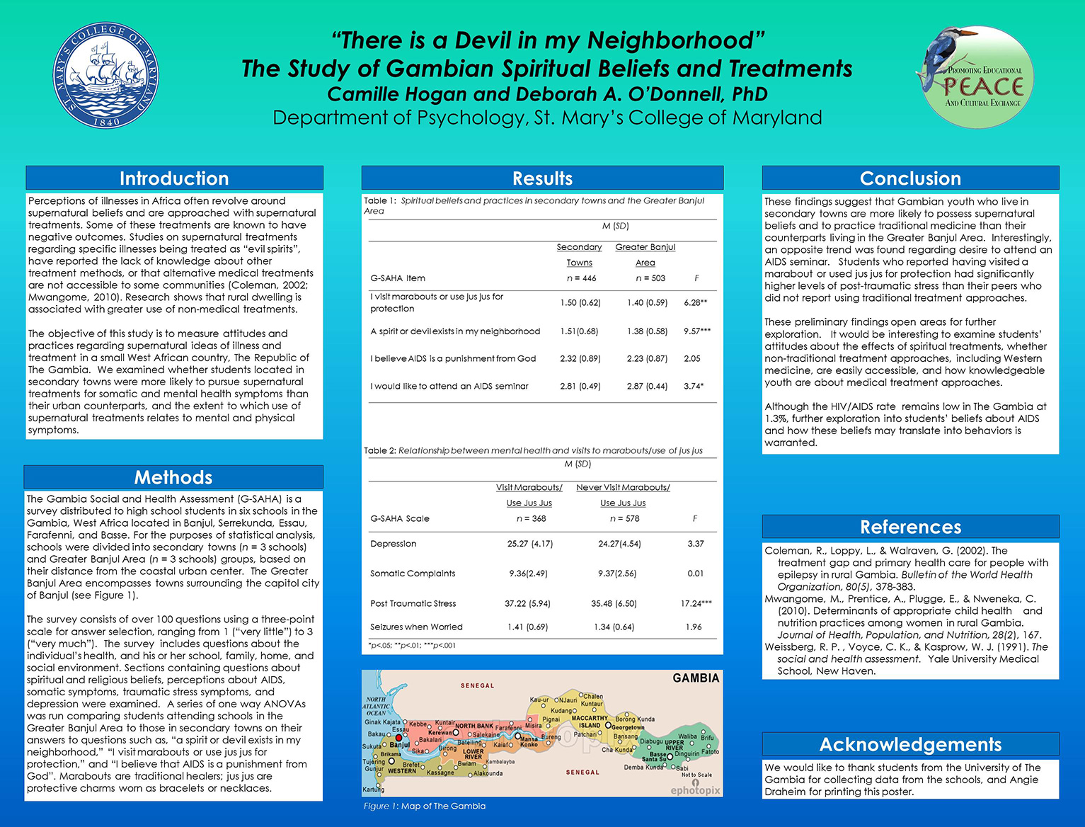 Student's Poster