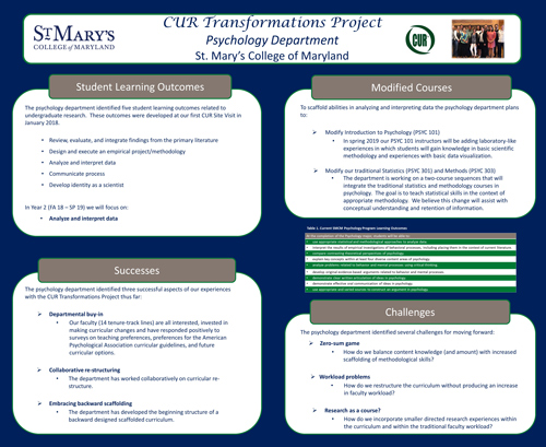 SMCM Psychology Department CUR Transformations Project - November 2018 Poster