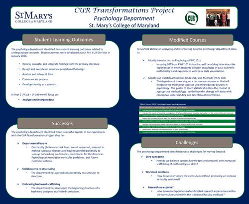 SMCM Psychology Department CUR Transformations Project - November 2018 Poster